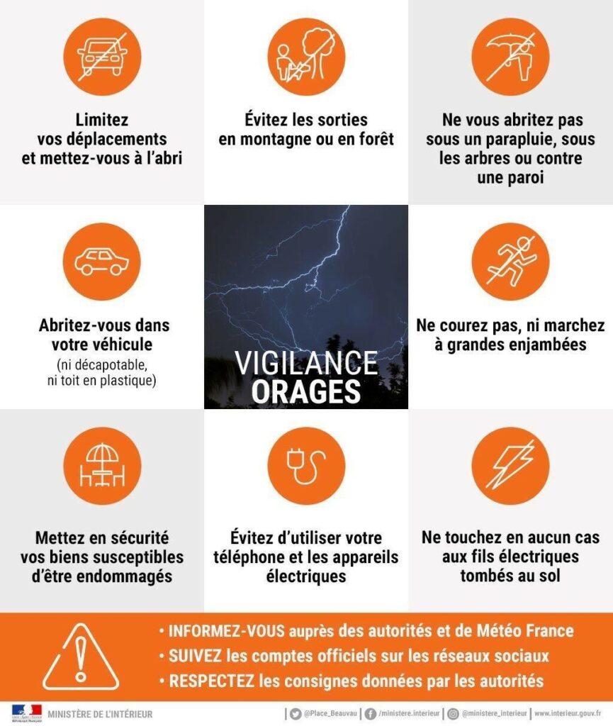 ⛈️ #Vigilance orange #orages et #vents violents ⛈️ 2