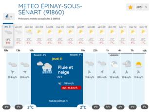 Averses de pluie/neige cet après-midi 1