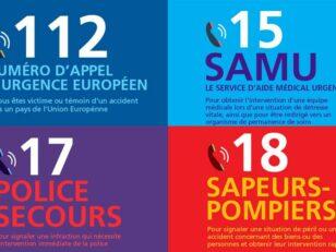 Panne des numéros d'urgence 15, 17, 18 et 112 34